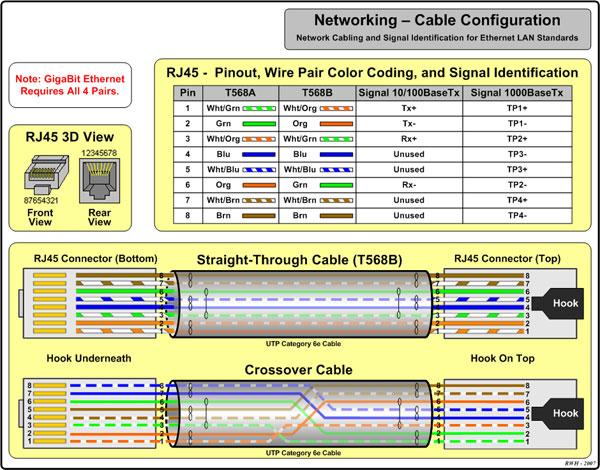 Cách bấm dây mạng cáp CHÉO, cáp THẲNG Nst_ne12