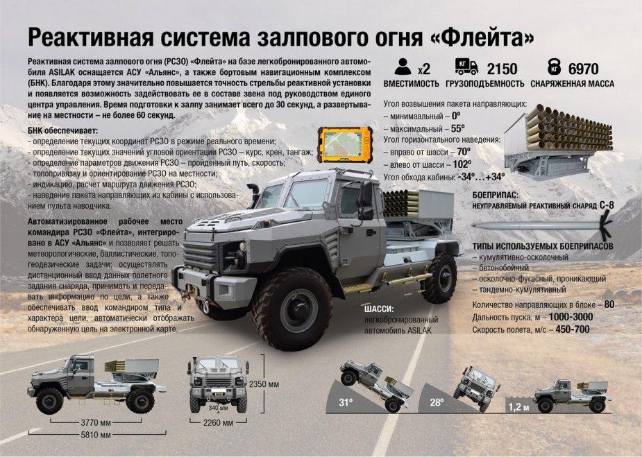 Armée Biélorusse / Armed Forces of Belarus - Page 7 Belaru10
