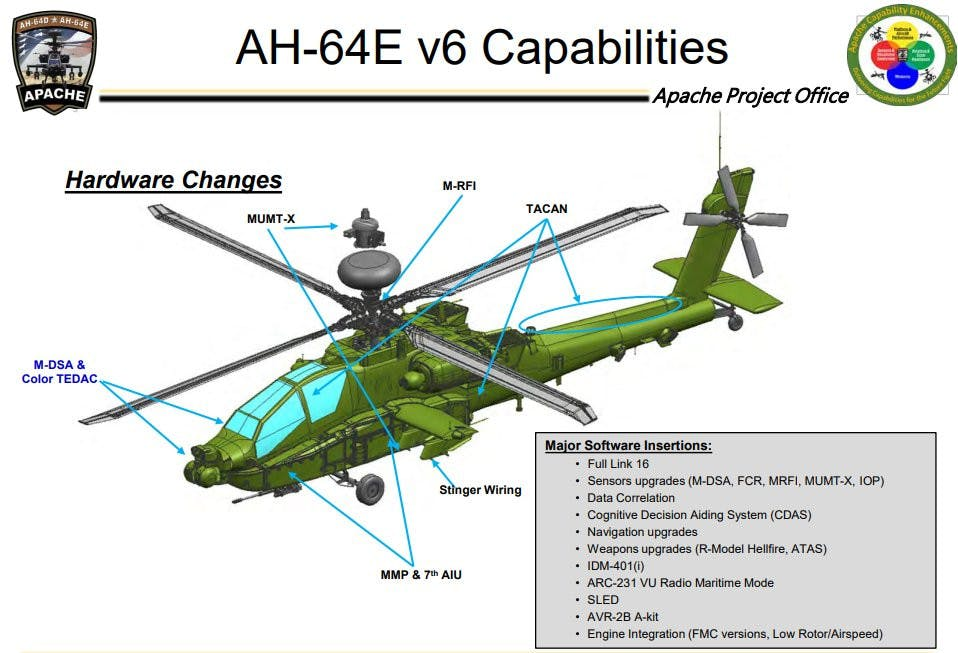 24 (+12 en option) AH-64E Apache Helicopters for Morocco - Page 3 Https_10
