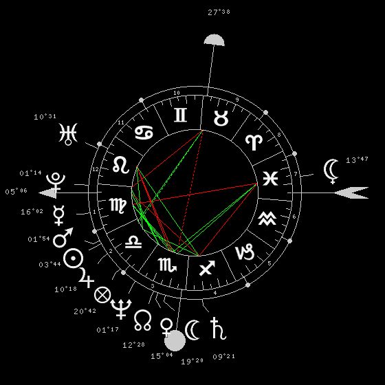 Domicile d'un signe astro Tn_lia15