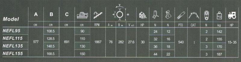 Malčer rotacioni domaće izrade - Page 6 Nefl_d10
