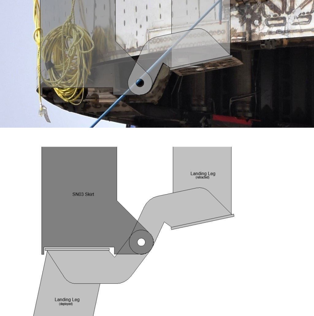Starship SN3 (Boca Chica) [Echec] - Page 6 Landin10