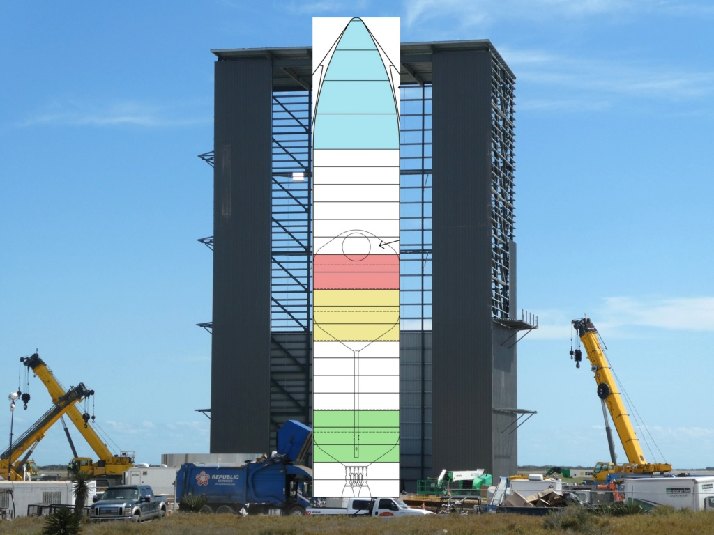 Starship SN2 (Boca Chica) Starsh10