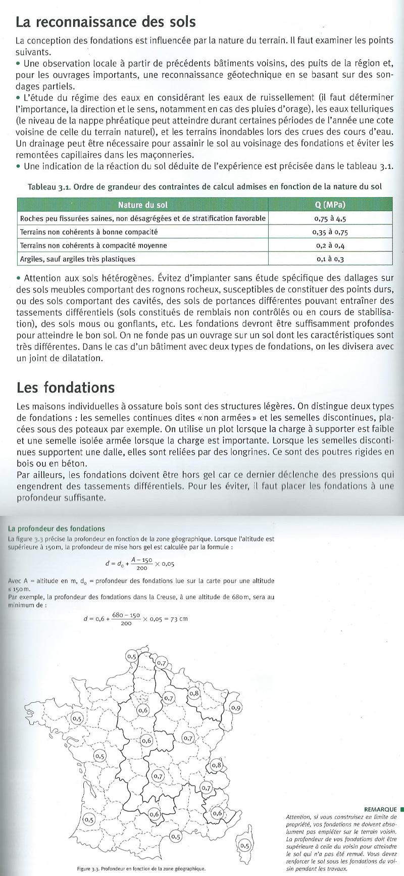 fondation Hop10