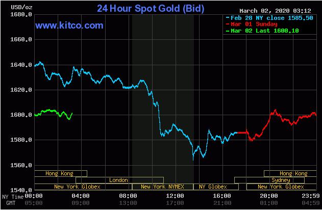 Cập nhật tin tức thị trường vàng hàng ngày cùng FXPRO - Page 36 0215