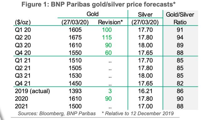 Cập nhật tin tức thị trường vàng hàng ngày cùng FXPRO - Page 37 0216