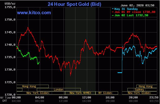 Cập nhật tin tức thị trường vàng hàng ngày cùng FXPRO - Page 40 0217