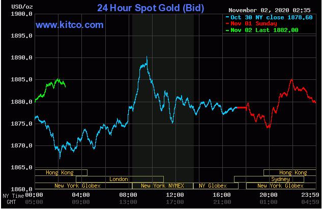 Cập nhậ tin tức thị trường vàng hàng ngày cùng FxPro - Page 2 0219