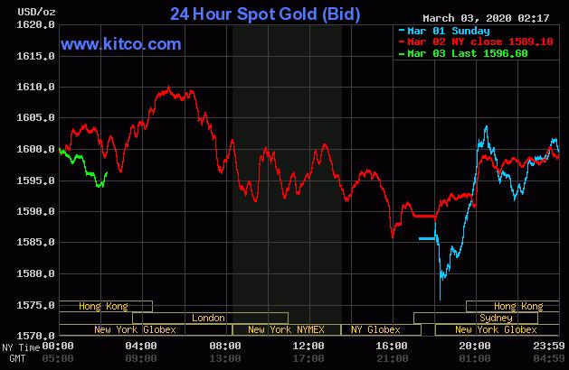 Cập nhật tin tức thị trường vàng hàng ngày cùng FXPRO - Page 36 0315