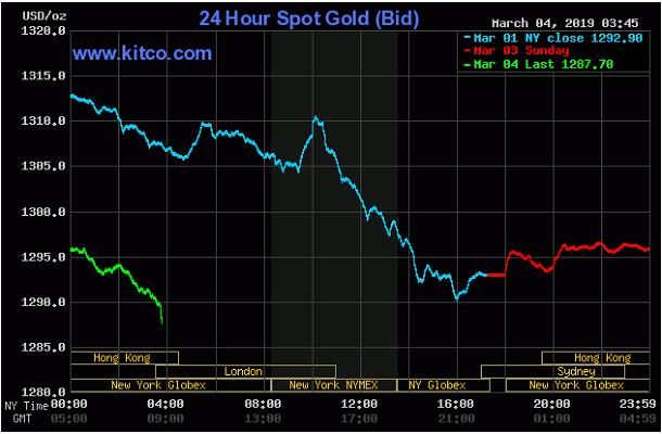 Cập nhật tin tức thị trường vàng hàng ngày cùng FXPRO - Page 20 0411