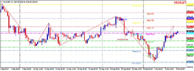 Cập nhật tin tức thị trường vàng hàng ngày cùng FXPRO - Page 29 0413