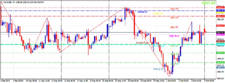 Cập nhật tin tức thị trường vàng hàng ngày cùng FXPRO - Page 29 0711