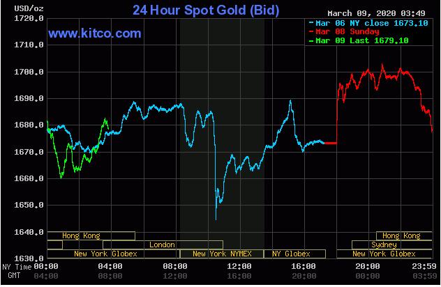 Cập nhật tin tức thị trường vàng hàng ngày cùng FXPRO - Page 36 0920