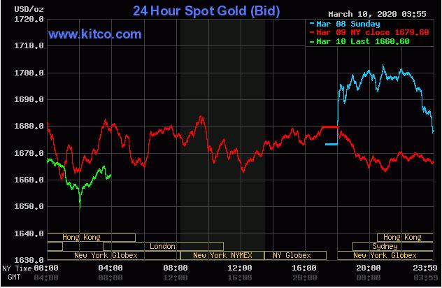 Cập nhật tin tức thị trường vàng hàng ngày cùng FXPRO - Page 36 1023