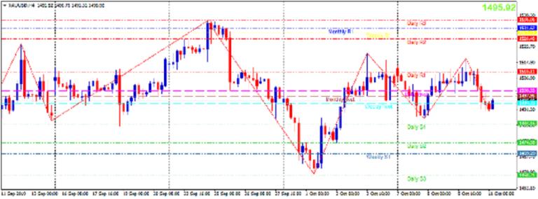 Cập nhật tin tức thị trường vàng hàng ngày cùng FXPRO - Page 29 1118