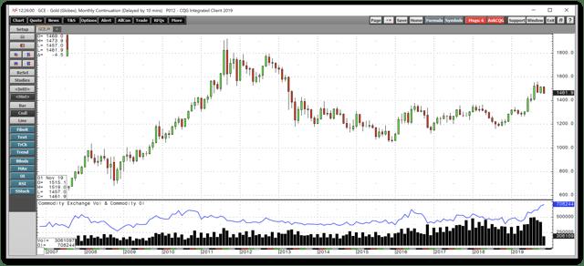 Cập nhật tin tức thị trường vàng hàng ngày cùng FXPRO - Page 31 1121