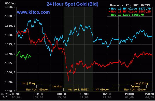 Cập nhậ tin tức thị trường vàng hàng ngày cùng FxPro - Page 3 1229