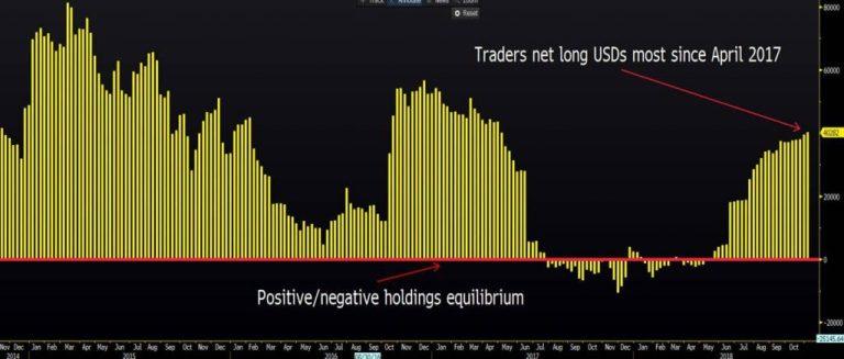Cập nhật tin tức thị trường vàng hàng ngày cùng FXPRO - Page 15 1311