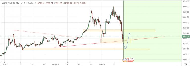 Cập nhật tin tức thị trường vàng hàng ngày cùng FXPRO - Page 37 1321