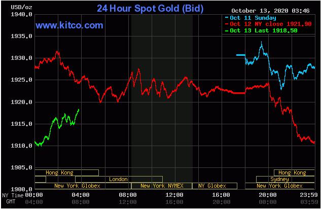 Cập nhậ tin tức thị trường vàng hàng ngày cùng FxPro - Page 2 1329