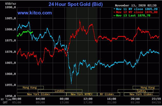 Cập nhậ tin tức thị trường vàng hàng ngày cùng FxPro - Page 3 1330