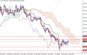 Cập nhật tin tức thị trường vàng hàng ngày cùng FXPRO - Page 13 1411