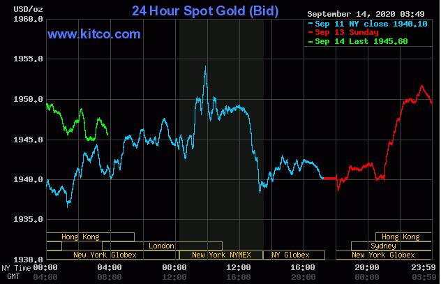 Cập nhật tin tức thị trường vàng hàng ngày cùng FXPRO - Page 5 1425