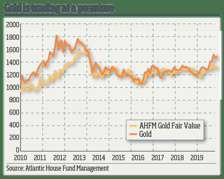 Cập nhật tin tức thị trường vàng hàng ngày cùng FXPRO - Page 31 159