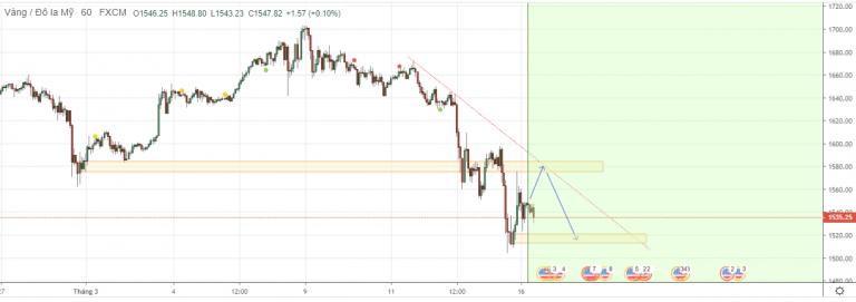 Cập nhật tin tức thị trường vàng hàng ngày cùng FXPRO - Page 37 1624