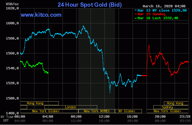 Cập nhật tin tức thị trường vàng hàng ngày cùng FXPRO - Page 37 1625