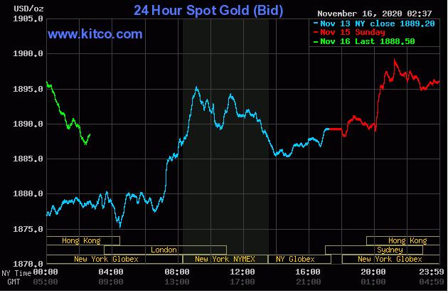 Cập nhậ tin tức thị trường vàng hàng ngày cùng FxPro - Page 3 1631