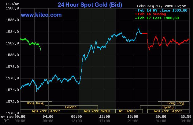 Cập nhật tin tức thị trường vàng hàng ngày cùng FXPRO - Page 36 1727