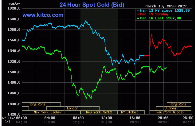 Cập nhật tin tức thị trường vàng hàng ngày cùng FXPRO - Page 37 1729