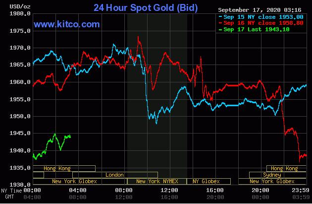 Cập nhật tin tức thị trường vàng hàng ngày cùng FXPRO - Page 5 1735