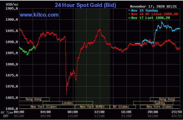Cập nhậ tin tức thị trường vàng hàng ngày cùng FxPro - Page 3 1736