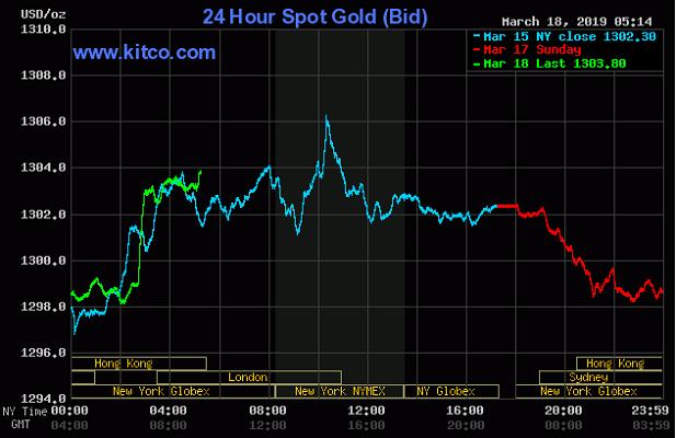 Cập nhật tin tức thị trường vàng hàng ngày cùng FXPRO - Page 20 1812