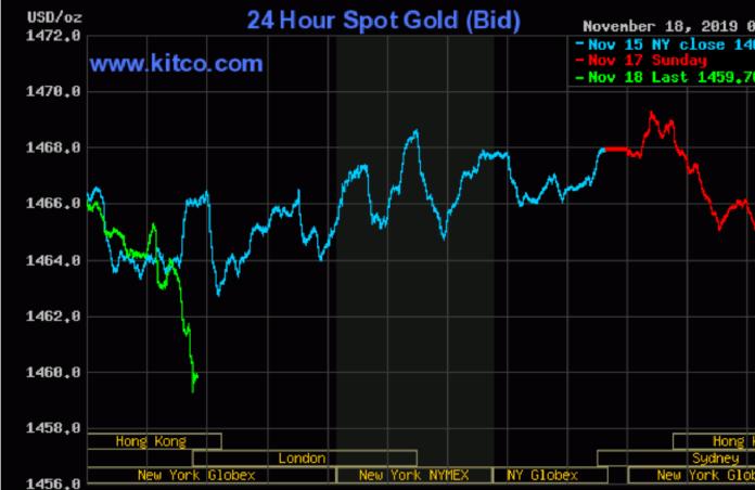 Cập nhật tin tức thị trường vàng hàng ngày cùng FXPRO - Page 31 1819