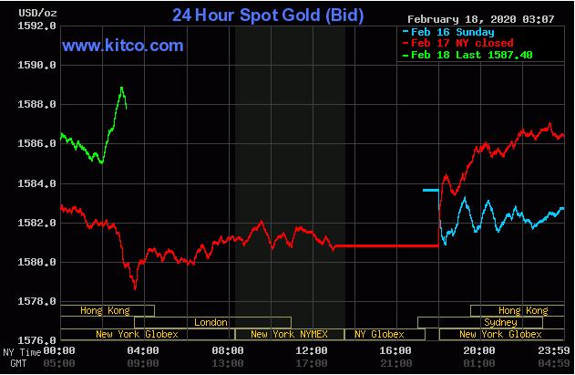 Cập nhật tin tức thị trường vàng hàng ngày cùng FXPRO - Page 36 1822