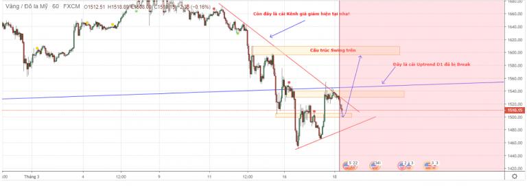 Cập nhật tin tức thị trường vàng hàng ngày cùng FXPRO - Page 37 1823