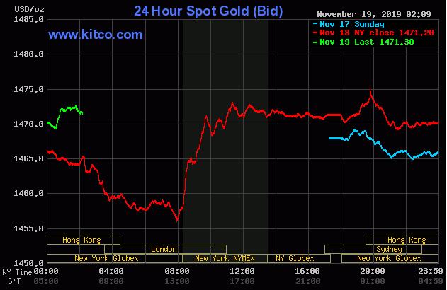 Cập nhật tin tức thị trường vàng hàng ngày cùng FXPRO - Page 31 1918