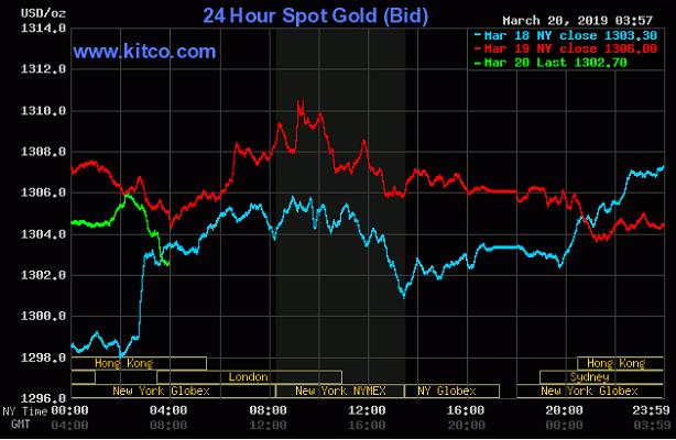 Cập nhật tin tức thị trường vàng hàng ngày cùng FXPRO - Page 20 2012