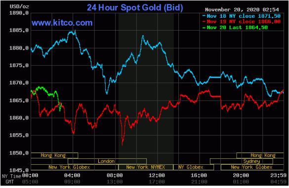 Cập nhậ tin tức thị trường vàng hàng ngày cùng FxPro - Page 3 2031