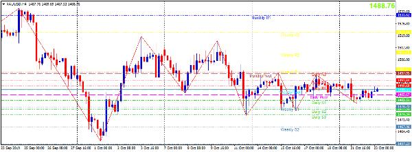 Cập nhật tin tức thị trường vàng hàng ngày cùng FXPRO - Page 29 2317