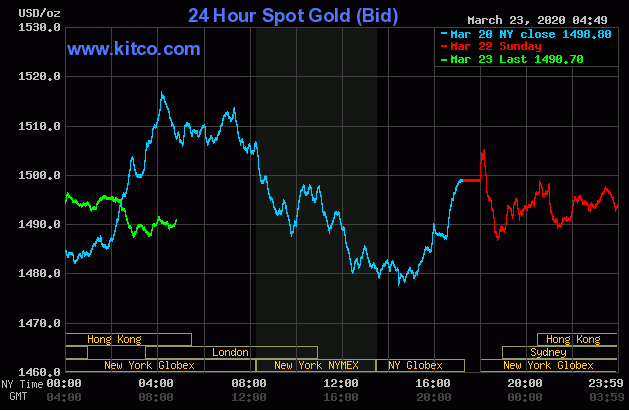 Cập nhật tin tức thị trường vàng hàng ngày cùng FXPRO - Page 37 2320