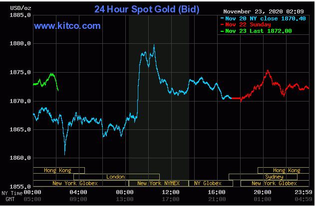 Cập nhậ tin tức thị trường vàng hàng ngày cùng FxPro - Page 3 2326