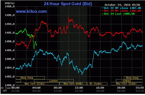 Cập nhật tin tức thị trường vàng hàng ngày cùng FXPRO - Page 29 2422