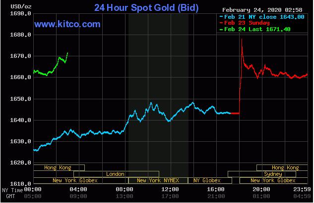 Cập nhật tin tức thị trường vàng hàng ngày cùng FXPRO - Page 36 2426