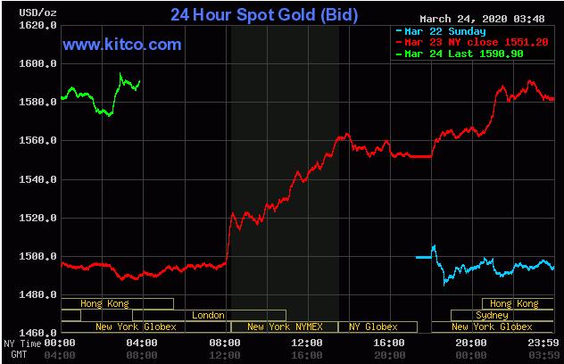 Cập nhật tin tức thị trường vàng hàng ngày cùng FXPRO - Page 37 2428