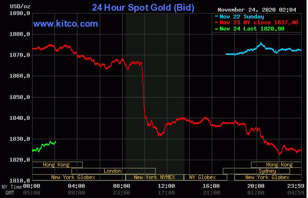 Cập nhậ tin tức thị trường vàng hàng ngày cùng FxPro - Page 3 2435