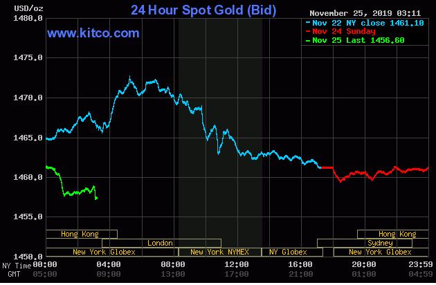 Cập nhật tin tức thị trường vàng hàng ngày cùng FXPRO - Page 31 2516